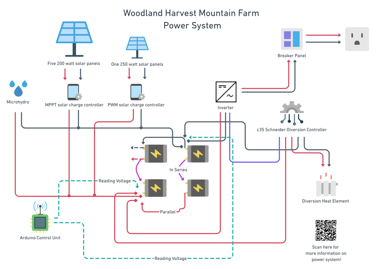 Power system layout.png